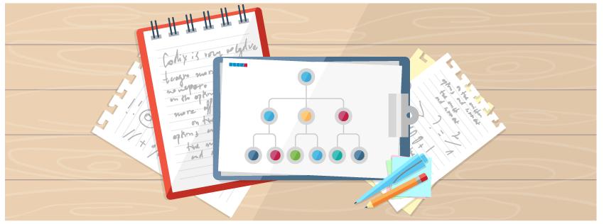 Estructura de Organización Horizontal
